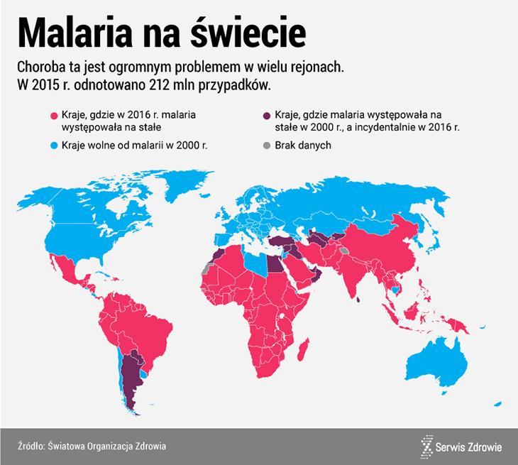 Malaria na świecie