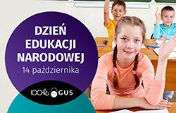 Infografika - Dzień Edukacji Narodowej (Dzień Nauczyciela)